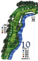 South Creek at Myrtle Beach National Hole 10