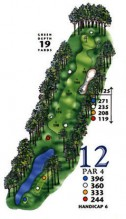 South Creek at Myrtle Beach National Hole 12