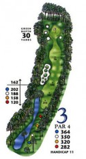 South Creek at Myrtle Beach National Hole 3