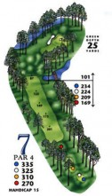 South Creek at Myrtle Beach National Hole 7