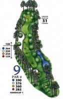 South Creek at Myrtle Beach National Hole 9